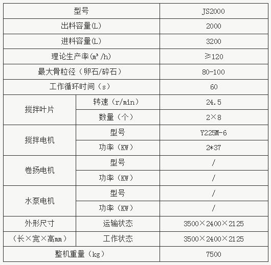 JS2000型乐投下载搅拌机参数