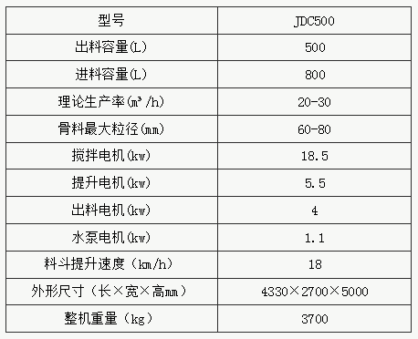 JDC500型乐投下载搅拌机参数