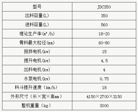 JDC350型乐投下载搅拌机参数