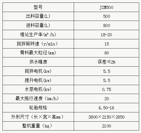 JZM500摩擦滚筒式易胜博网站易胜博网站参数