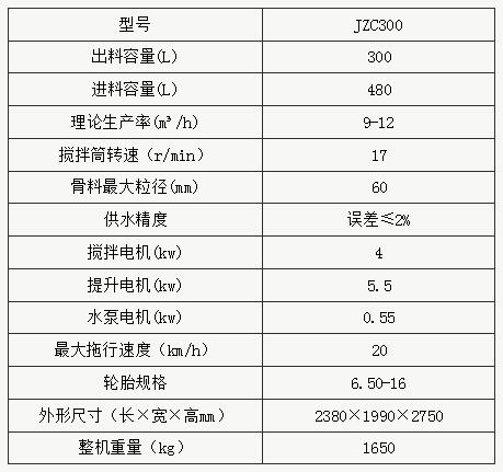JZC300型爬梯式易胜博网站易胜博网站参数