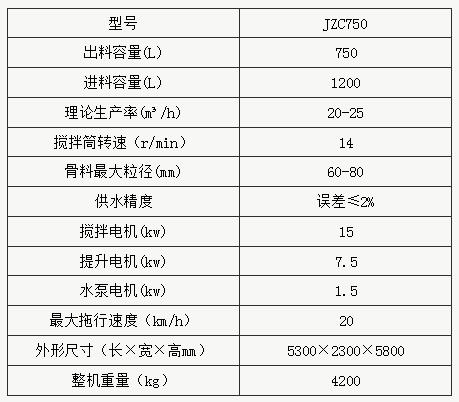 JZC750型滚筒式易胜博网站易胜博网站参数